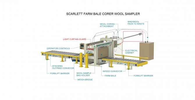 Farm bale corer & wool bale sampler